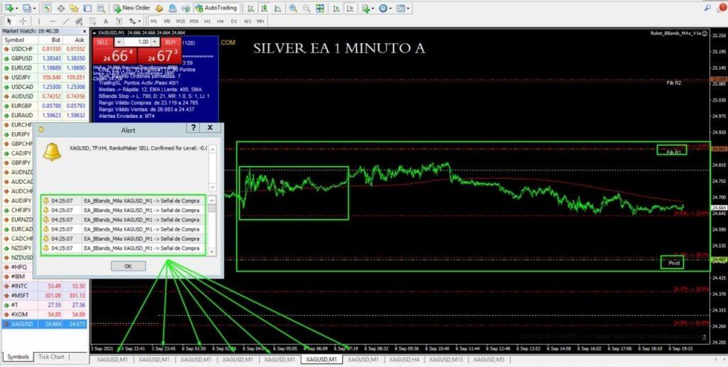 Imagen de interfaz Silver EA con notificación